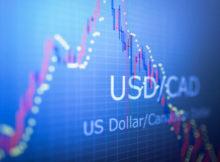 Что влияет на валютную пару USD/CAD?