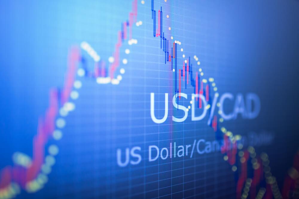 Текущий график USD/CAD, прогноз пары