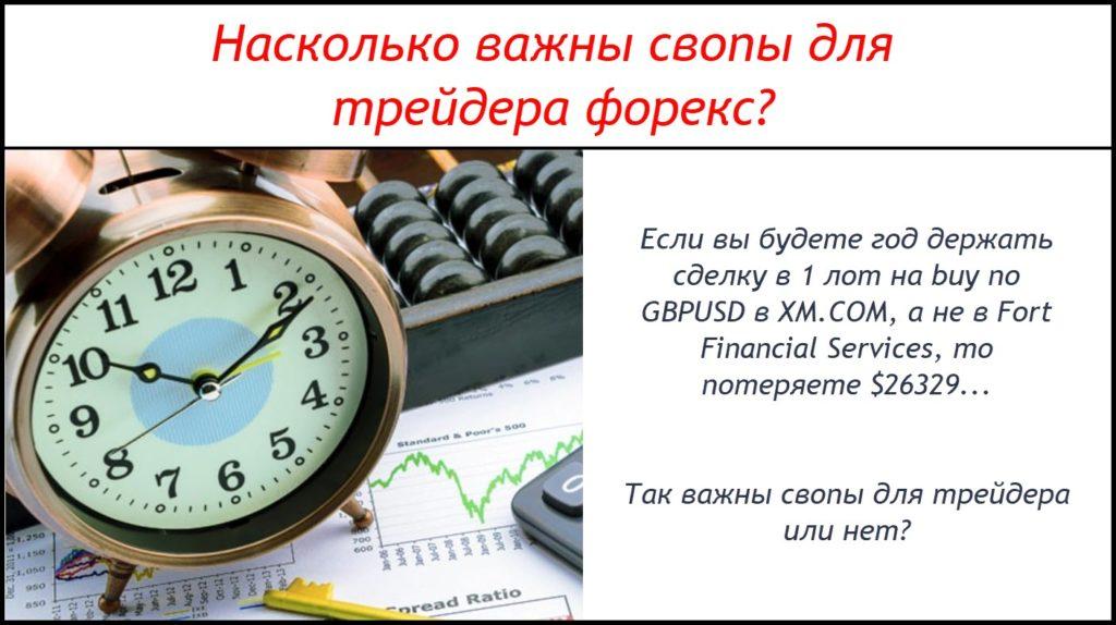 Отрицательный валютный своп