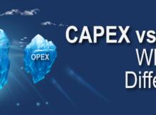 CAPEX и его значение