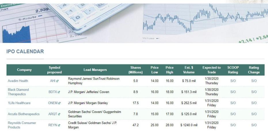 Календари IPO. Их польза и претенденты-2020