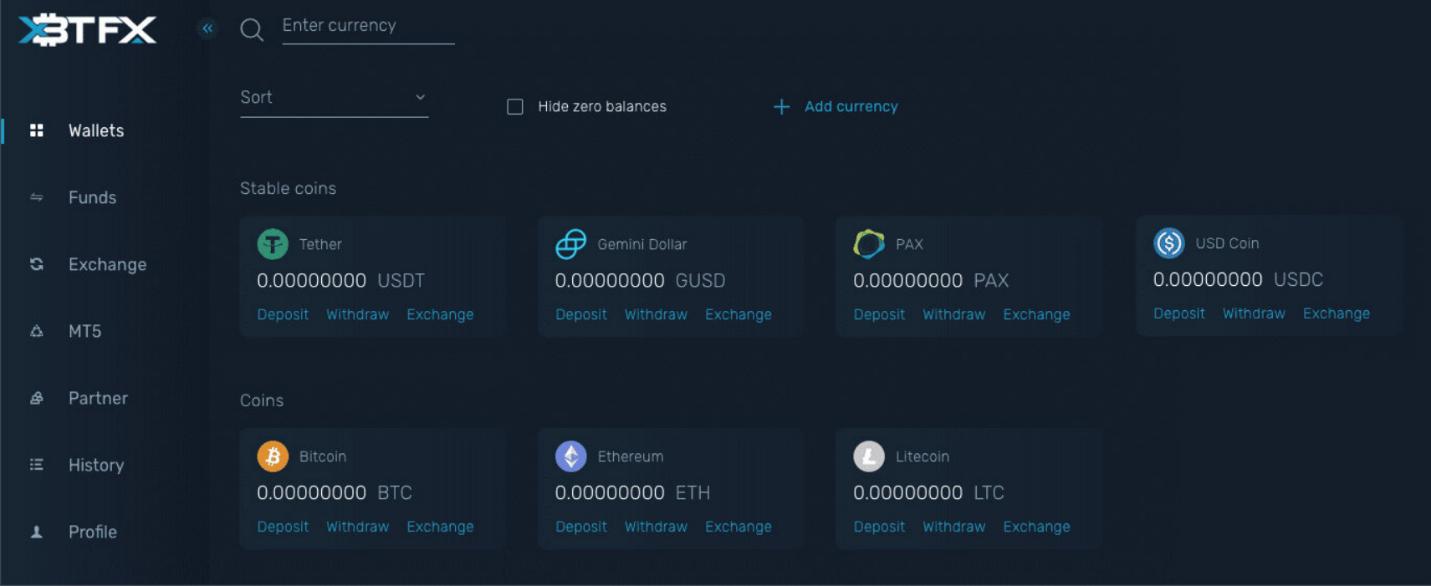 XBTFX предлагает гибкое финансирование на следующих условиях